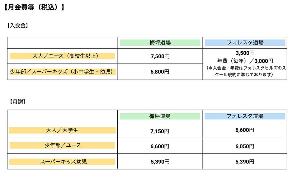 スクリーンショット 2019-09-28 0.57.51.png