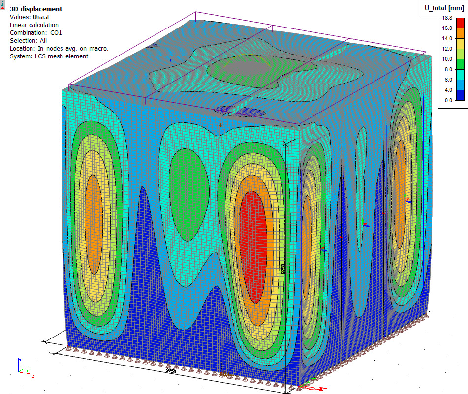 3D Displacements for gravitational and climatic loads