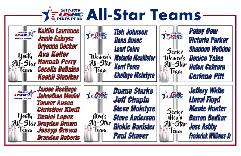 All Star Team Poster for Website.jpg