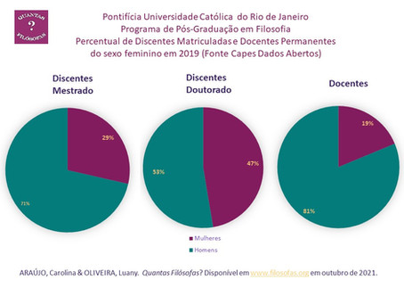 Programa de Pós-Graduação em Filosofia da PUC-Rio
