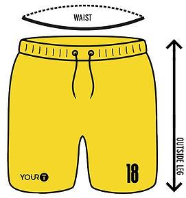 Shorts_diagram_edited.jpg