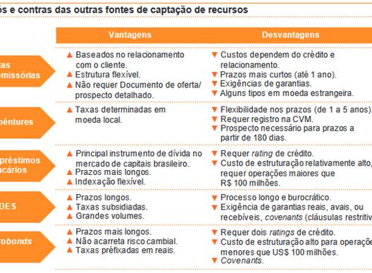 Explicaê 2.8 - IPO's no cenário brasileiro
