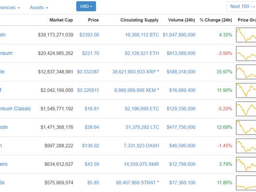 Explicaê 2.9 - Bitcoin, a commodity digital