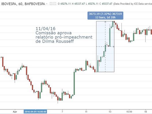 Explicaê 3.5 - Flutuação do mercado