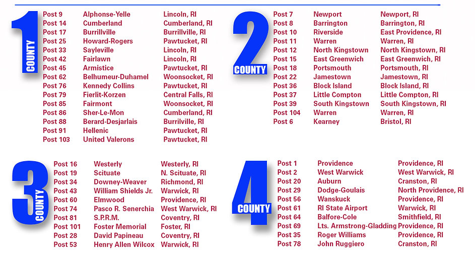 counties and posts list.jpg