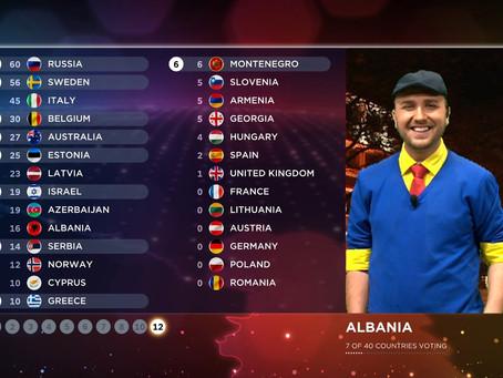 RTSH konfirmon moderatorin Andri Xhahu, për komentimin e ESC 2017 dhe dhënien e pikëve për Shqipërin
