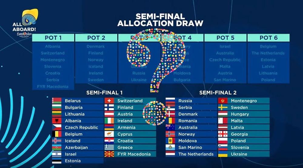 Allocation draw 2018