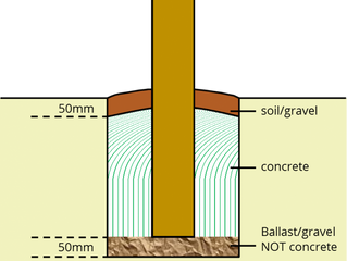 Tips To Remember When Building A Fence