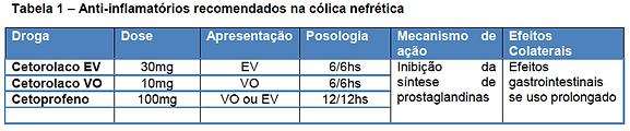 colicar1.png