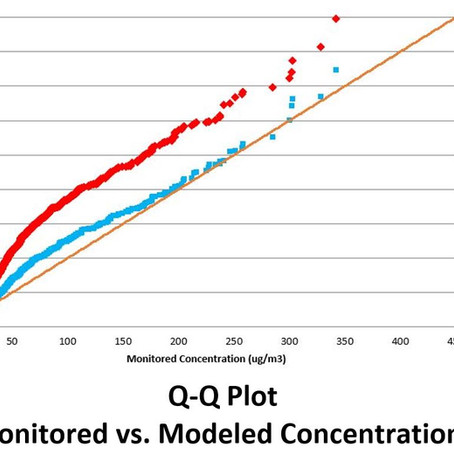 The Tangled Web of Air Quality Monitoring and Air Dispersion Modeling