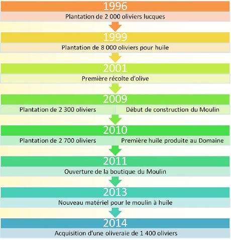 Notre_histoire_modifié.jpg