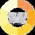 TunableWhite_Logo-300x300-removebg-previ