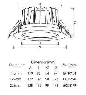 Trident Ultra Dimensions.JPG