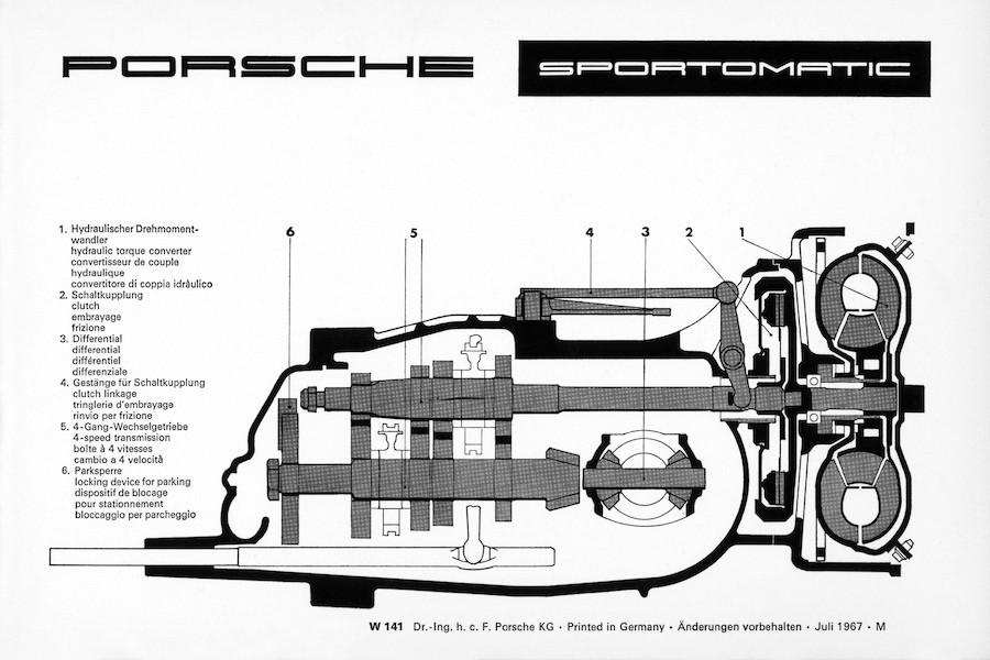 Porsche Sportmatic inner workings