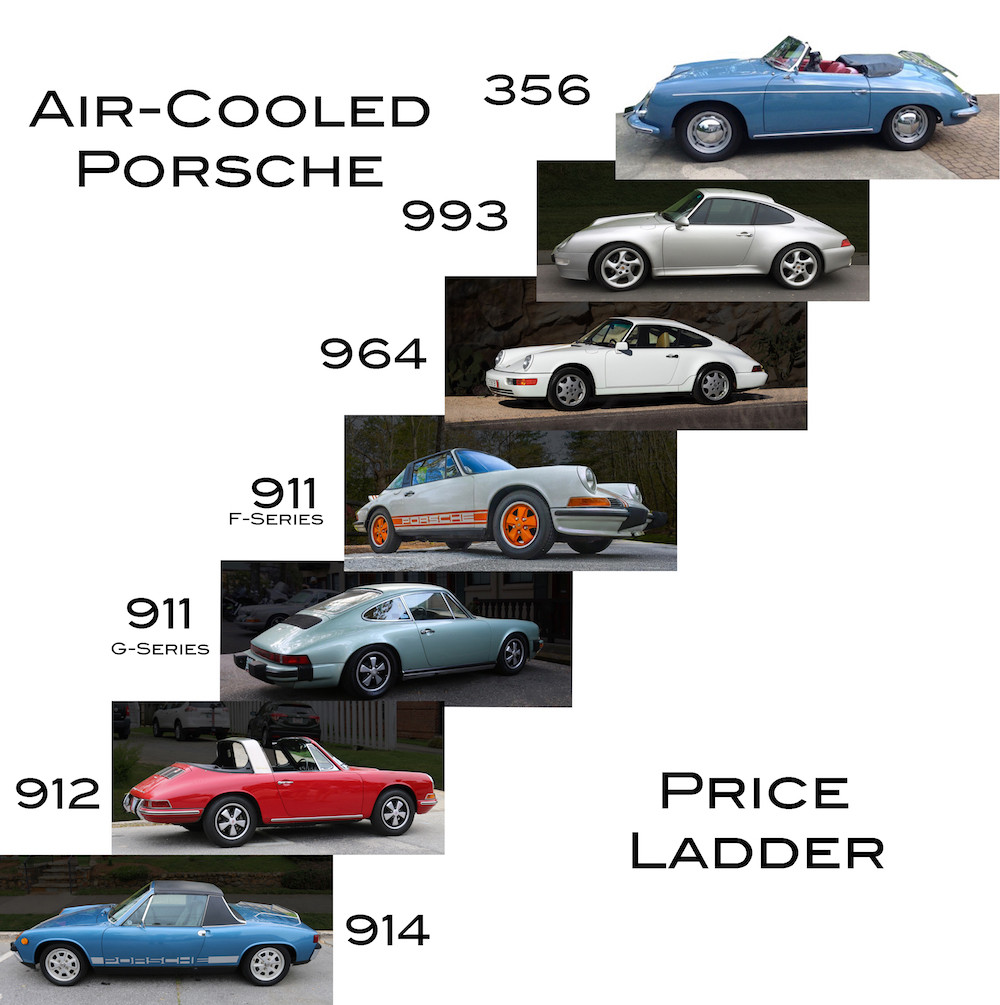 Air Cooled Porsche for sale