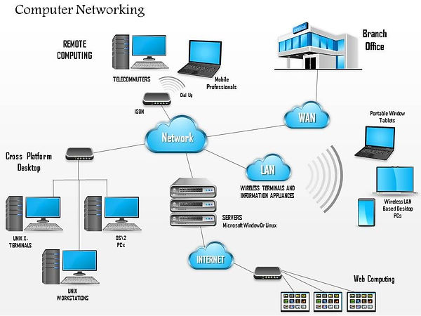 0914_complex_networking_diagram_main_off