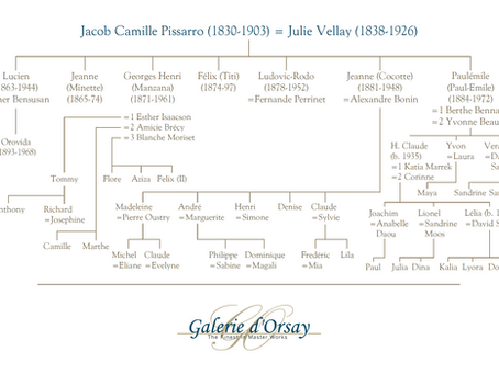 The Pissarro Family Tree
