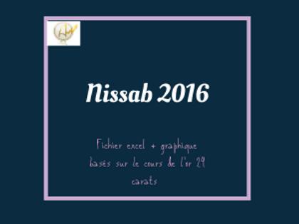 Nissab Moyen 2016 (Tableau Excel + graphique)