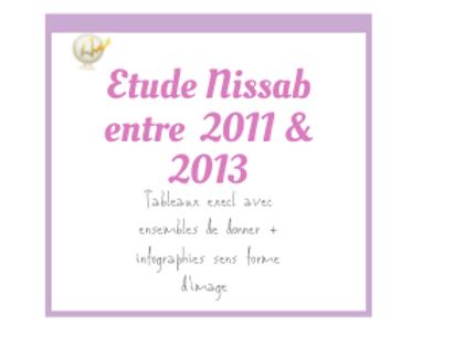 Nissab entre 2011 & 2013 (étude complète)