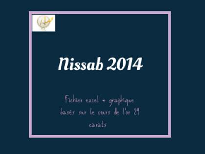 Nissab Moyen 2014 (Tableau Excel + graphique)