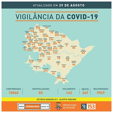 Mais uma semana de números ruins, em Niterói: 500 casos e 18 mortes