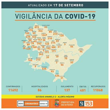 Niterói passa de 400 mortes por Covid-19; casos já somam 11.692