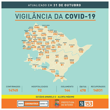 Novos casos de Covid desafiam o controle da doença em Niterói