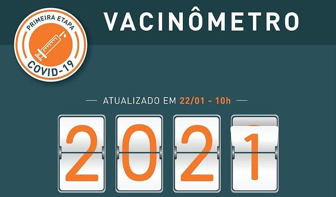 'Vacinômetro' de Niterói mostra que mais de 2 mil já foram imunizados