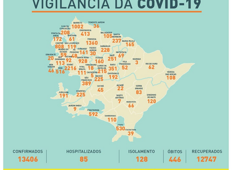 Covid não dá descanso no feriadão: foram 218 novos casos e 5 mortes, em Niterói