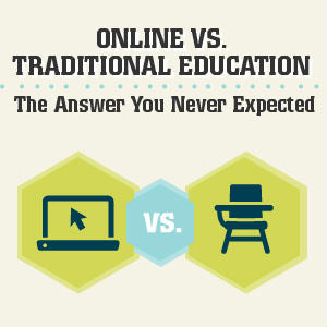 Benefits of Online education over traditional education – MakeMyAssignments  Blog