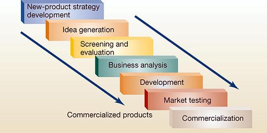 Marketing homework