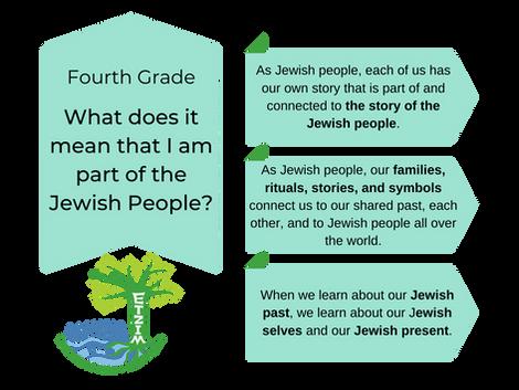 4 Curriculum (transparent).png