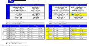 1/31 「第20回フットサル地域チャンピオンズリーグ」組合せのお知らせ