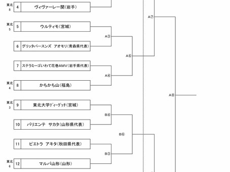 11/26 第25回全日本フットサル選手権東北大会のお知らせ