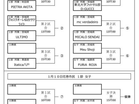 11/15 東北リーグカップ2020開幕