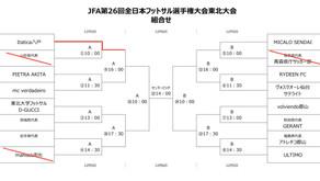 12/3 全日本フットサル選手権東北大会試合時間変更のお知らせ
