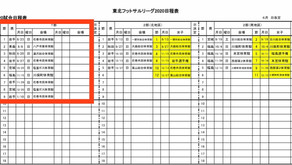 7/19 東北フットサルリーグ開幕日のお知らせ