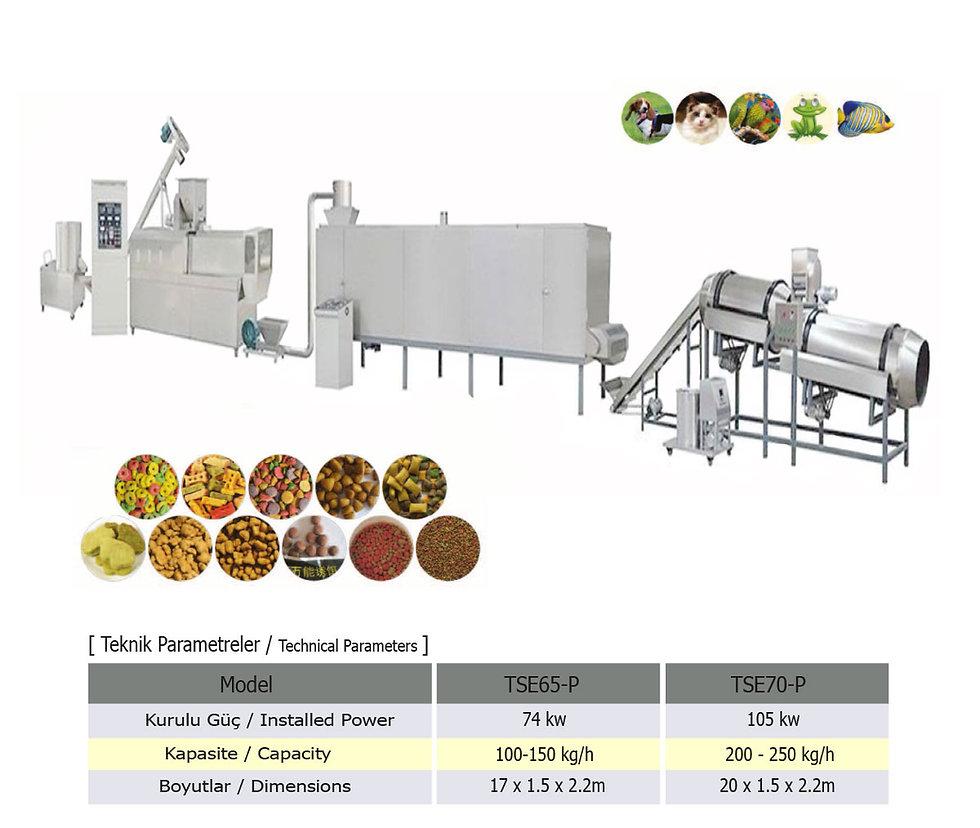 Pet-Food-Production-Line