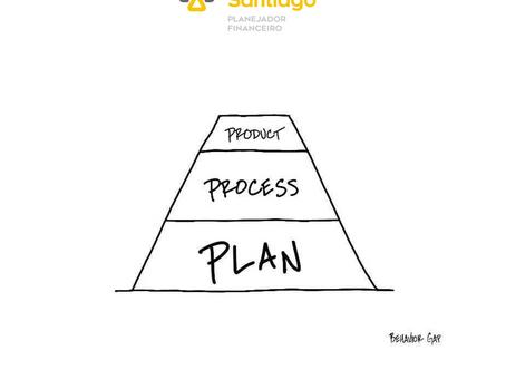 Planejar é preciso...