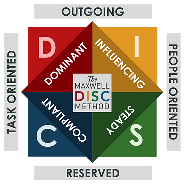 DISC Diagram.png