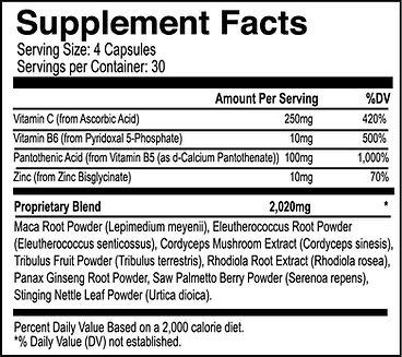 AdrenaMen Supplement Facts.jpg