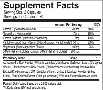 AdrenaFem Supplement Facts, AdrenaFem