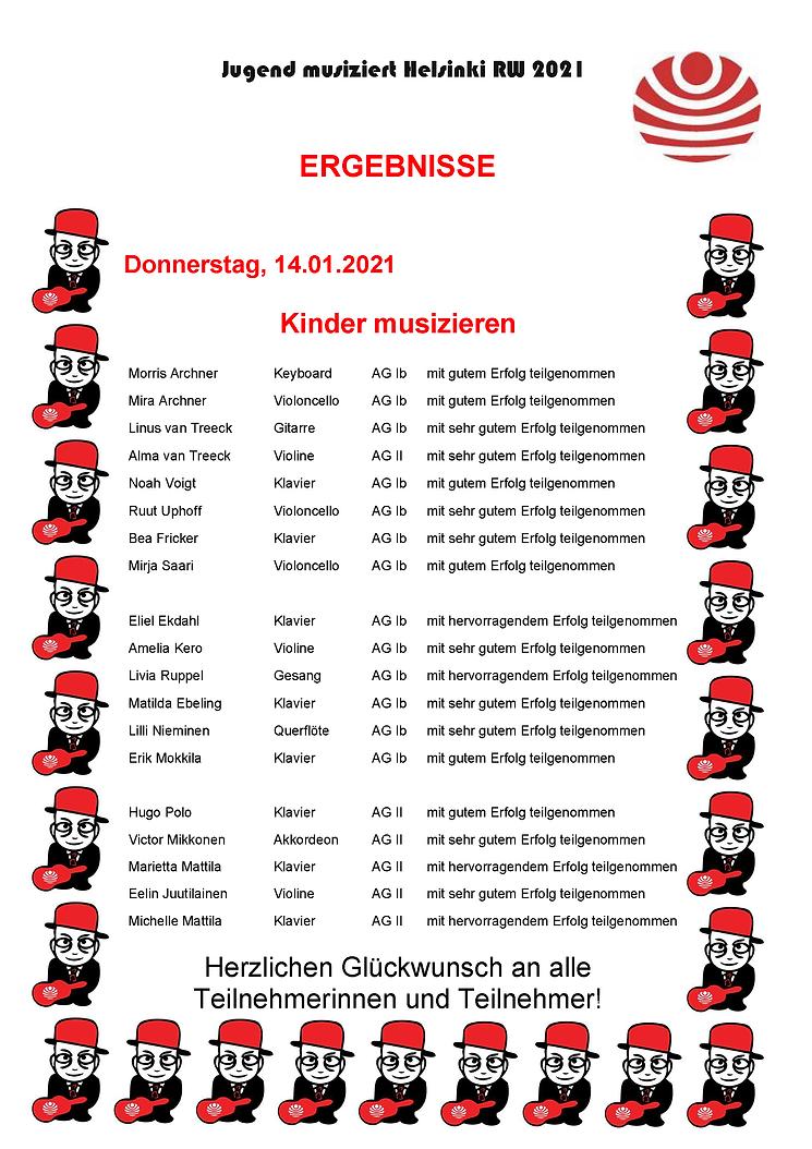 Ergebnisse Kimu Donnerstag.png