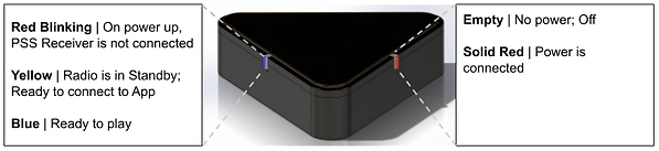 HUB Front Top View.png