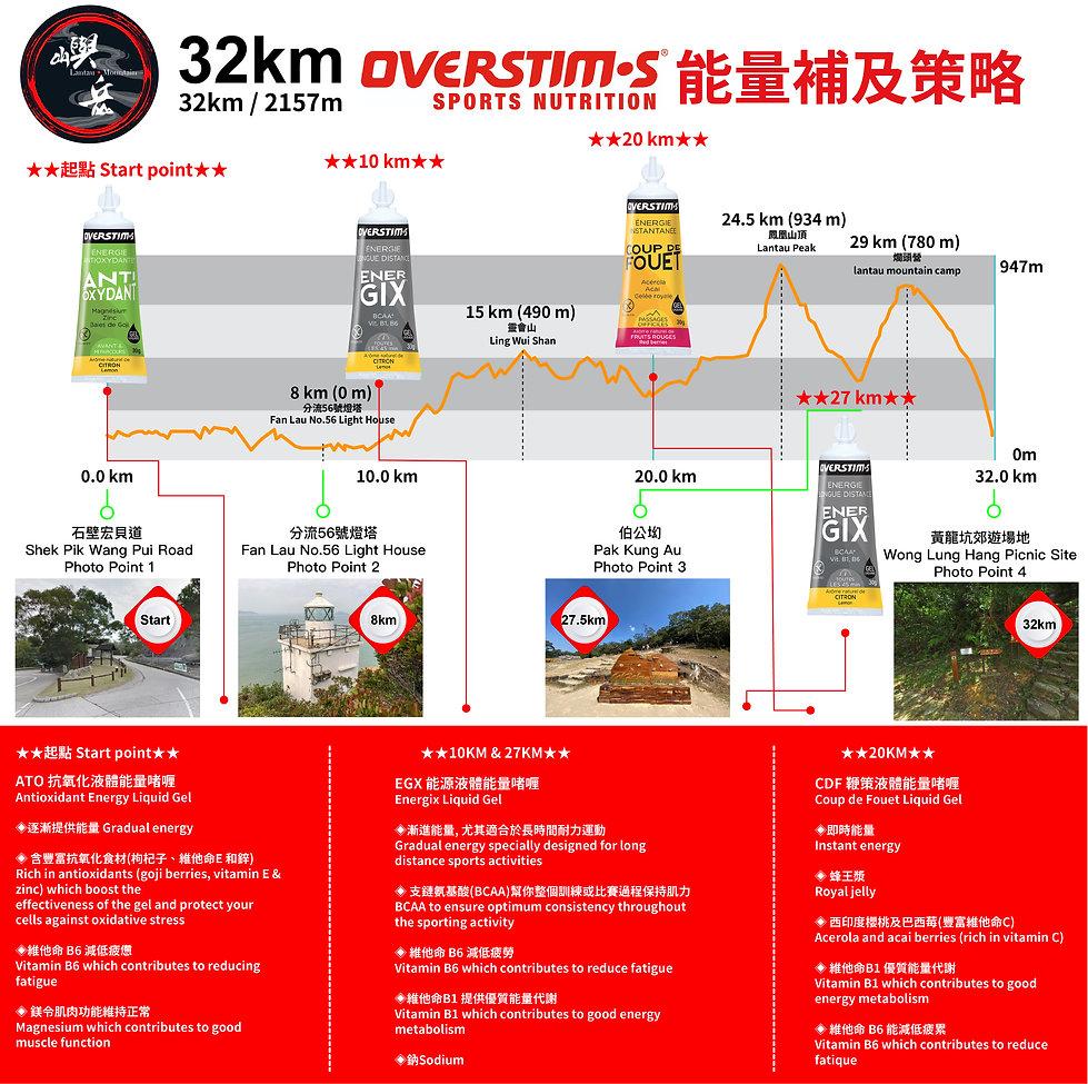 32km 能量補及策略new-01-01-01.jpg