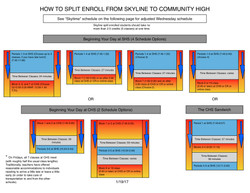 4split_enrolling_from_hhs_phs_shs_1_19_17_8_class_