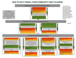 2split_enrolling_to__hhs_phs_shs__2016_1_19_17