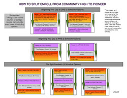 1split_enrolling_to__hhs_phs_shs__2016_1_19_17