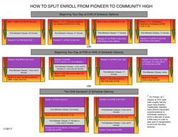 split_enrolling_from_hhs_phs_shs_1_19_17_8_class_