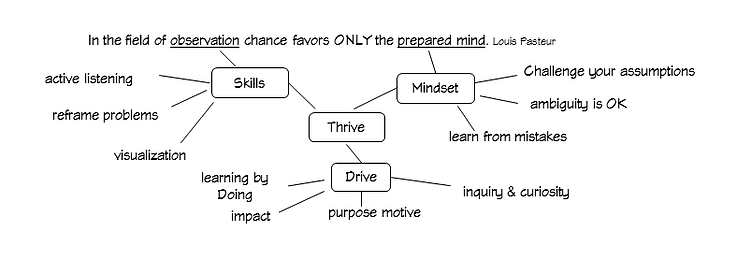 prepared mindset plus skills and drive foster thrive